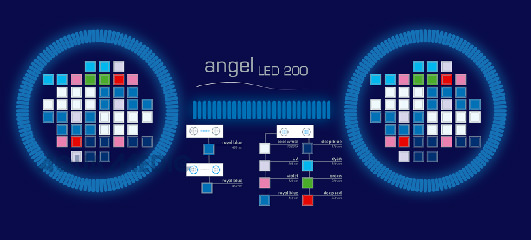 Second Generation Matrix LED Chips — Angel LED
